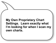 My Own Proprietary Chart Settings.  Learn exactly what I'm looking for when I scan my own charts.