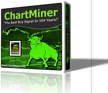Chartminer review